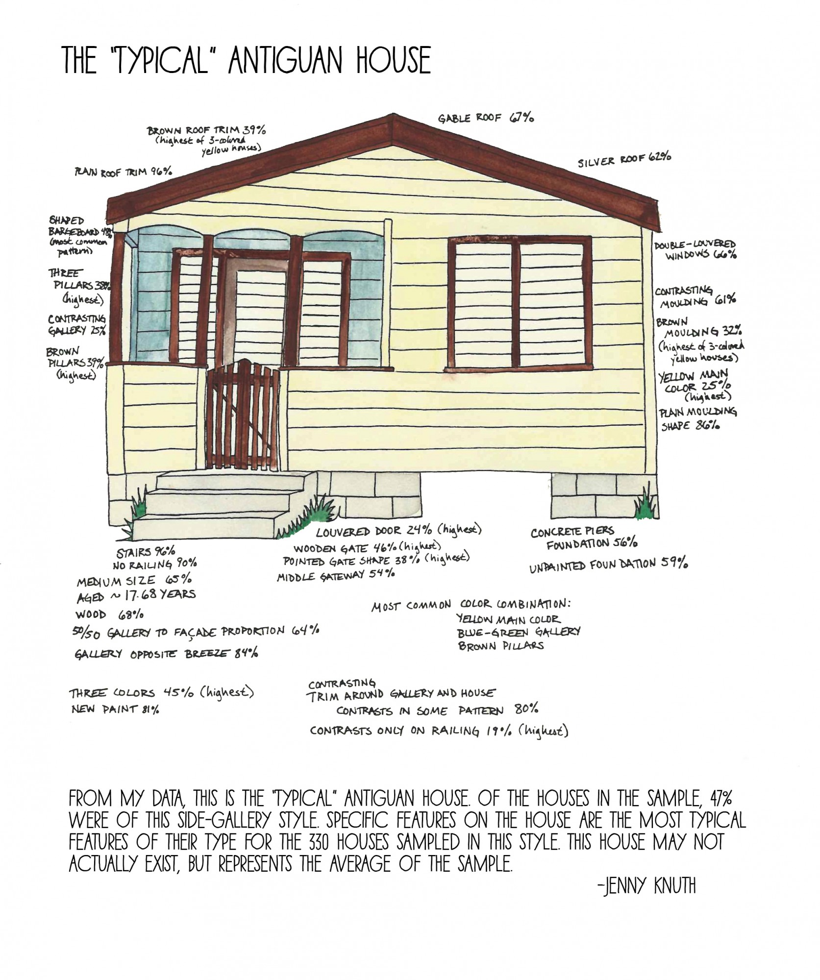 100 house foundation types index of gallery images