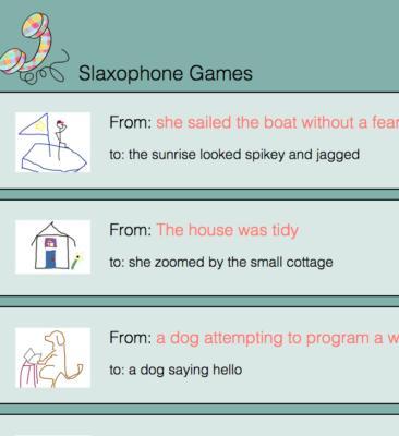 WEB APP: Slaxophone, the Telephone-Pictionary Game for Slack