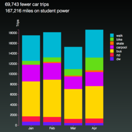 WEB APP: Trip Tracker Online
